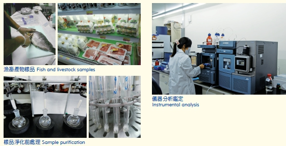 Inspection for Specification of Pesticide Products